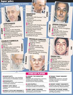 Huge Gambino Family Bust - Page 2 - StreetGangs.Com forum on Gangs . Mafia Crime, Mafia Families, Mobsters, Gangsters, True Crime, Horror Movies, Real Life, Nostalgia, York