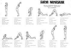 surya namaskar sun salutation  detailed instructions