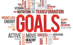 Are you a person who carefully analyzes a situation, sets a goal, and accomplishes it? Then you know working hard without specific goals is like going in circles, you never seem to get anywhere. It's difficult to arrive at a destination without any direction of how to get there.