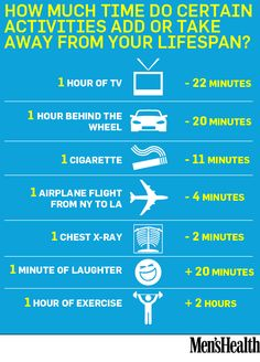 How much time do certain activities add to or take away from your lifespan?
