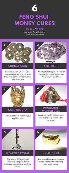 Feng Shui Money Infographic. Feng Shui Money, Wealth and Prosperity cures. http://www.yourfengshuistore.com/Money-Cures_c_10.html