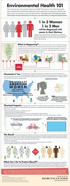 This is one of the best infographic's we've seen on the links between toxic chemicals, our health and the environment. Thank you BeautyCounter!