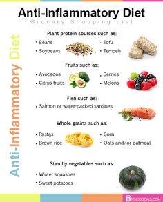 Anti-Inflammation Diet Plan - Weight Loss Before & After Rev Weight Loss Meals, Healthy Weight Loss, Weight Loss Workout Plan, Anti Inflammatory Foods List, Anti Inflammatory Smoothie, Zucchini Cordon Bleu, Autoimmune Diet, Aip Diet, Gout Diet