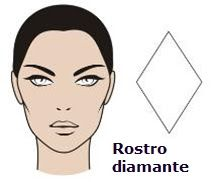 How to determine your face shape? Take a self-portrait facing the camera directly to yourself. For more information, read the instructions here. Glasses For Face Shape, Eye Glasses, Inverted Triangle, Triangle Shape, Olivia Wilde, Anne Hathaway, Chloe Grace, Julia Roberts, Head Shapes