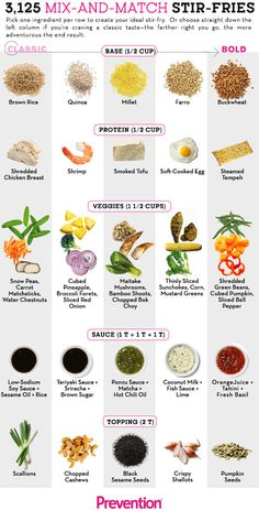 3,125 Stir-Fry Ideas to Wake Up Your Weeknight Meals  http://www.prevention.com/food/cook/healthy-stir-fry-recipe-combos
