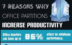 Office interiors can have up to an effect on employee performance, according to this infographic. Office Dividers, Increase Productivity, Office Interiors, The Office, Infographic, Office Room Dividers, Infographics, Information Design, Visual Schedules
