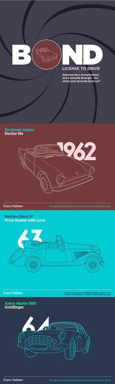 Bond / License to drive James Bond Party, James Bond Theme, Johnny Rivers, James Bond Books, George Lazenby, Timothy Dalton, Bond Cars, Web Design, Roger Moore