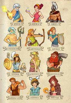Mitologia Griega para niños.... Para descubrir a temprana edad los dioses que viven en ti! #Arquetipos