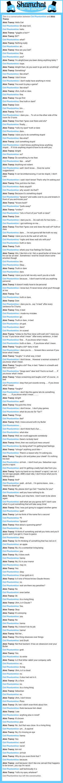 A conversation between Alois Trancy and Ciel Phantomhive Alois Trancy, Black Butler 3, Black Butler Kuroshitsuji, Ciel Phantomhive, Book Show, I Love Anime, Derp, Manga, Pisces