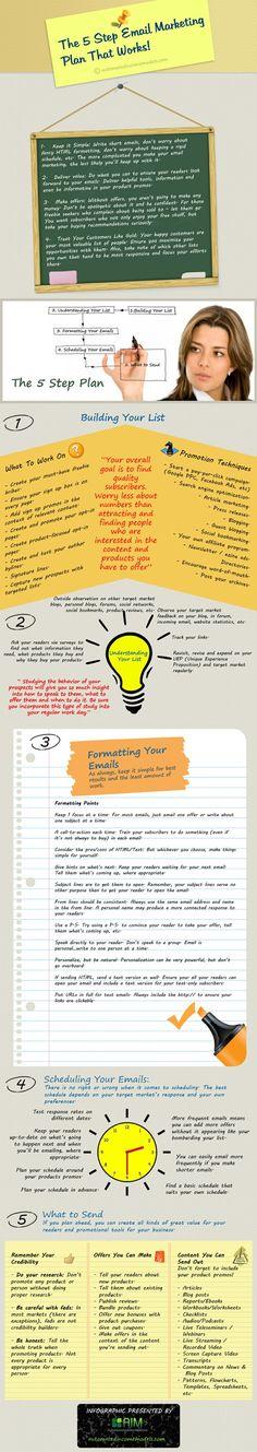 Los 5 pasos del email marketing que funciona. The 5 step email marketing plan that works! Email Marketing Campaign, E-mail Marketing, Content Marketing, Affiliate Marketing, Internet Marketing, Online Marketing, Social Media Marketing, Digital Marketing, Direct Marketing