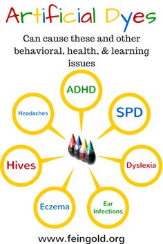 For information on how to eliminate artificial food dyes (and other synthetic chemicals) from our diet visit www.feingold.org