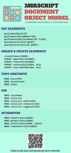 #Javascript #JS #webdeveloper #coding #programming #beginner