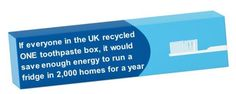 Recycling Facts, Global Warming, About Uk, Centre, Join, How To Plan