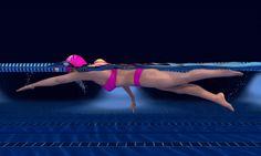 SS Clinics and Camps: United Kingdom SS Clinic Millfield Swindon SS Squad Felixstowe Video Analysis Acton London Video Analy. Acton London, Swimming Tips, Triathlon Training, Clinic, United Kingdom, Improve Yourself, Smooth, Feelings, Advice