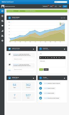 77 Best Web App Design images | Dashboard design, Design web
