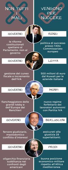 ITALIA COME PORTO FRANCO  DELLA POLITICA INTERNAZIONALE