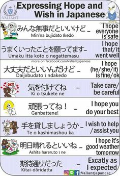 Japanese is a language spoken by more than 120 million people worldwide in countries including Japan, Brazil, Guam, Taiwan, and on the American island of Hawaii. Japanese is a language comprised of characters completely different from Kanji Japanese, Japanese Quotes, Japanese Phrases, Study Japanese, Japanese Names, Japanese Culture, Learning Japanese, Learning Italian, Japanese Language Lessons