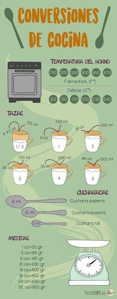 26 Infographics that will change your life if you want - Recetas Para Cocinar Postres Cooking For A Group, New Cooking, Healthy Cooking, Cooking Tips, Cooking Recipes, Cooking Pasta, Cooking Videos, Pasta Recipes, Comida Diy