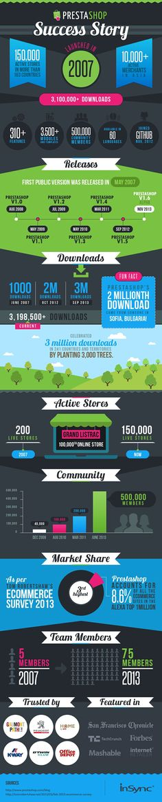 Infographics_startupfm