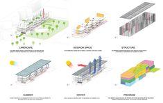 Helsinki Central Library, MenoMenoPiu Architects - BETA