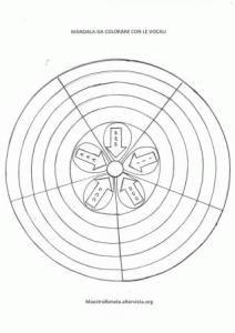 Collegamento Mandala, Mandalas