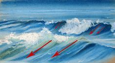 How to draw waves with cross contour lines