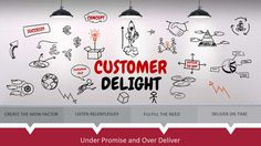 Do you really know just how happy your clients are? Customer delight gives you a competitive advantage ...