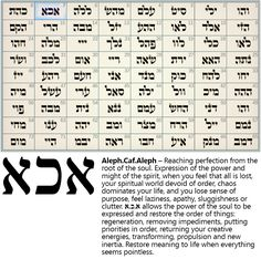 "The full list of interpretations for the ""72 Names of God"" – is available for anyone interested. To receive it, please go into this page: http://www.kabbalahinsights.com/en/request-72-names and leave your name and email address, and I will send it to you with love."