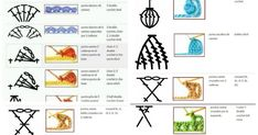 Crochet Stitches + Diagrams Crochet Stitches, Crocheting, Stitching, Projects To Try, Diagram, Hands, Map, Embroidery, Blog