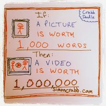 If a picture is worth 1,000 words then a video is worth 1,000,000 http://simoncrabb.com