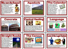 KS2 History Teaching Resource -What the Romans Did for Us, Legacy of the Roman Occupation of Britain