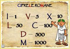 Cifrele romane Roman Numerals, Ancient Rome, Mathematics, Symbols, Teaching, School, Embroidery, Projects, Math