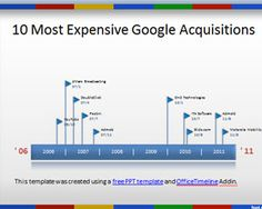 Top Expensive Google Acquisitions is a free timeline template for PowerPoint presentations with Google colors that you can download for free to see an example of timeline created in PowerPoint with free OfficeTimeline