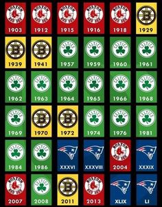 Boston's Banners! Bruins, Celtics, Patriots and Red Sox! No wonder everyone hates us!