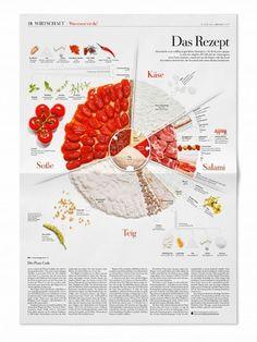 Еда в графическом дизайне