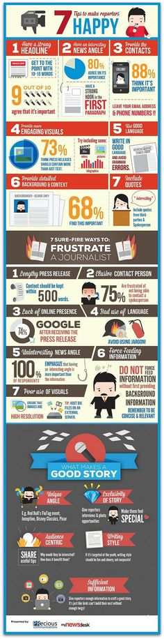 Infographic: 7 surefire ways to frustrate a journalist | Articles | Main #press #publicity #marketing