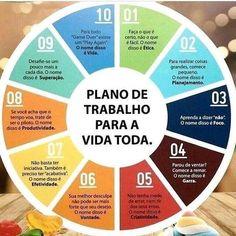 Self Development, Personal Development, Ways To Be Happier, Win Money, Teachers' Day, Human Resources, Self Improvement, Positive Vibes, Digital Marketing
