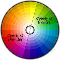 couleur-chaude-froide_e-cours-arts-plastiques.com Couleur Feng Shui, Dragon Artwork, Ecole Art, Projects To Try, Deco, Artist, Inspiration, Catalogue, Crochet