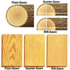 "A helpful illustration of the difference between/ how to identify- ""Flat Sawn"" vs ""Rift Sawn"" vs ""Quarter Sawn"".  Simply put, it is the way that we angle our saw blade when cutting a log."