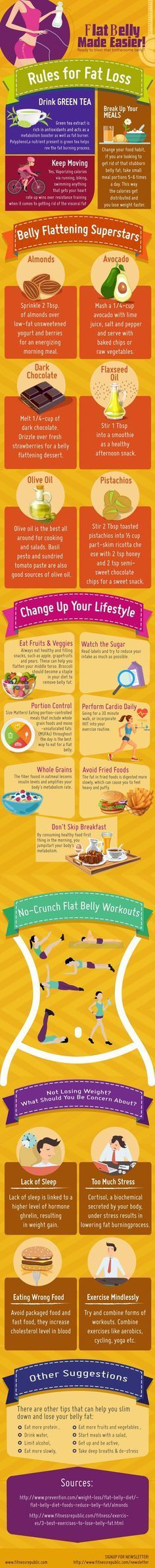 Best way to lose weight in two days
