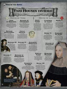 37 Ideas Tudor History Plantagenet Richard Iii For 2020 History Of England, Uk History, Tudor History, European History, British History, Ancient History, Family History, Asian History, Ancient Aliens