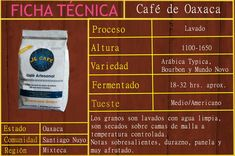 Café de Oaxaca