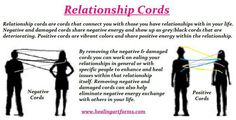 Spiritual world healing relationships. Energy cords- I want good or I want them gone. I'm ok with working to make it better. With accepting different expressions than I would most want for some few. Direct cure isn't always most effective. I'm also willing to cut if thats the only thing that will keep us both whole. But I'd like to mend.