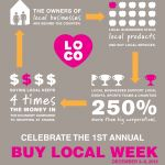 It may not be on the presses yet, but we now have a BUY LOCAL WEEK