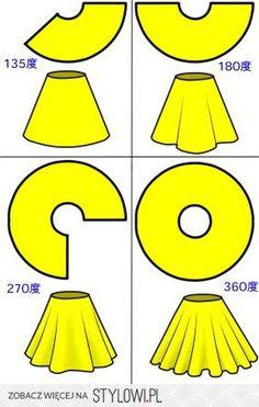 Los espacios en blanco para las faldas de Stylowi.pl