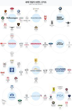 모터그래프 모바일 사이트, 복잡한 자동차 브랜드 조직도…이 브랜드는 누구 것?