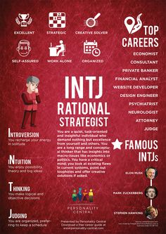 This section INTJ Personality gives a basic overview of the personality type, INTJ. For more information about the INTJ type, refer to the links below or on the sidebar.