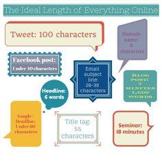 """""""Die ideale Betreffzeile einer E-Mail hat 28 bis 33 Zeichen. Die Öffnungsraten sind hier am höchsten.""""  Mein Lesetipp: Kevan Lee ermittelte die idealen Zeichen-Längen von Tweets, Facebook-Posts, Überschriften, Präsentationen und Email-Betreffzeilen:   http://www.lead-digital.de/aktuell/social_media/das_sind_die_idealmasse_fuer_ihren_content  #Onlinemarketing"""