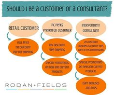 Ways to Buy R+F: There are 3 ways to purchase Rodan+Fields products: Retail, as a Preferred Customer (PC), or as a Consultant. Buying Retail means you pay the full price + tax & shipping. Preferred Customers save 10% & get FREE shipping. To become a PC, you pay a one-time enrollment fee of $19.95. (This also gets you access to our Nurses). The 3rd way to buy products is as a Consultant. Consultants save 25% on products! As a Consultant there is no obligation to sell, no quotas, no inventory!