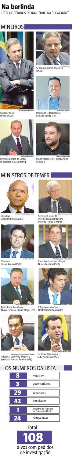 """Os senadores Aécio Neves e Antonio Anastasia, ambos do PSDB, e outros três mineiros serão investigados no Supremo Tribunal Federal sob suspeita de beneficiarem-se de recursos ilegais apurados na operação """"Lava Jato"""". (12/04/2017) #Política #Fachin #Lista #LavaJato #Lava #Jato #Aécio #Neves #AecioNeves #Anastasia #Antonio #AntonioAnastasia #Odebrecht #Infográfico #Infografia #HojeEmDia"""